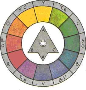 Paleta de culori
